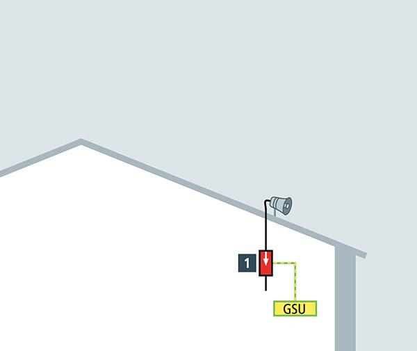 Rys. 2. Głośnik tubowy na obiekcie budowlanym nieposiadającym zewnętrznej ochrony odgromowej: 1 – DVR 2 BY S 150 FM (natężenie > 1-7 A) lub BXT ML4 BE 180 (natężenie < 1 A) + BXT BAS