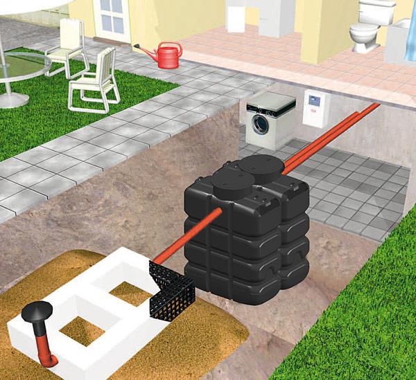 Rys. 2.  Biologiczna  oczyszczalnia ścieków Micro-Step Compact