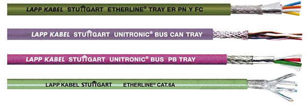 Rys. 5. Grupa przewodów Unitronic Tray oraz Etherline Tray